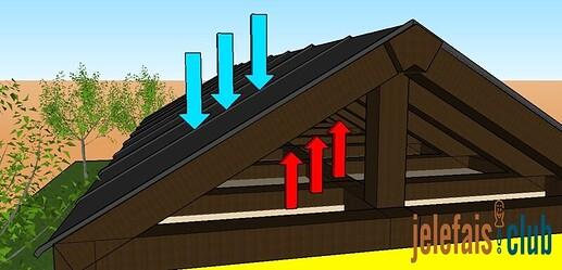 variation-temperature-air-chaud-froid-toit